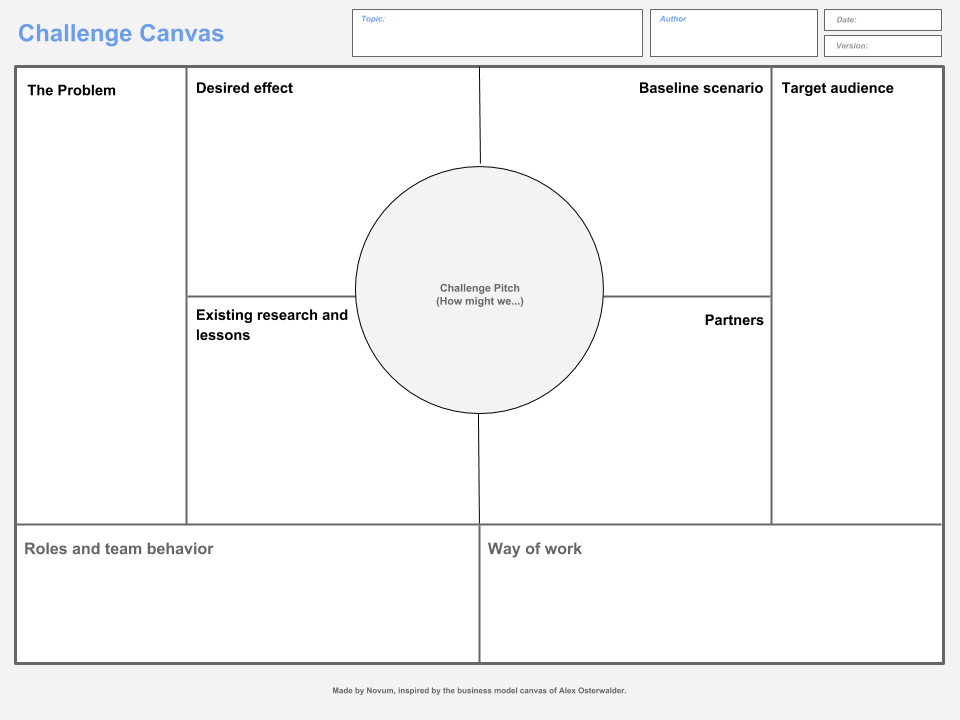 The Challenge Canvas